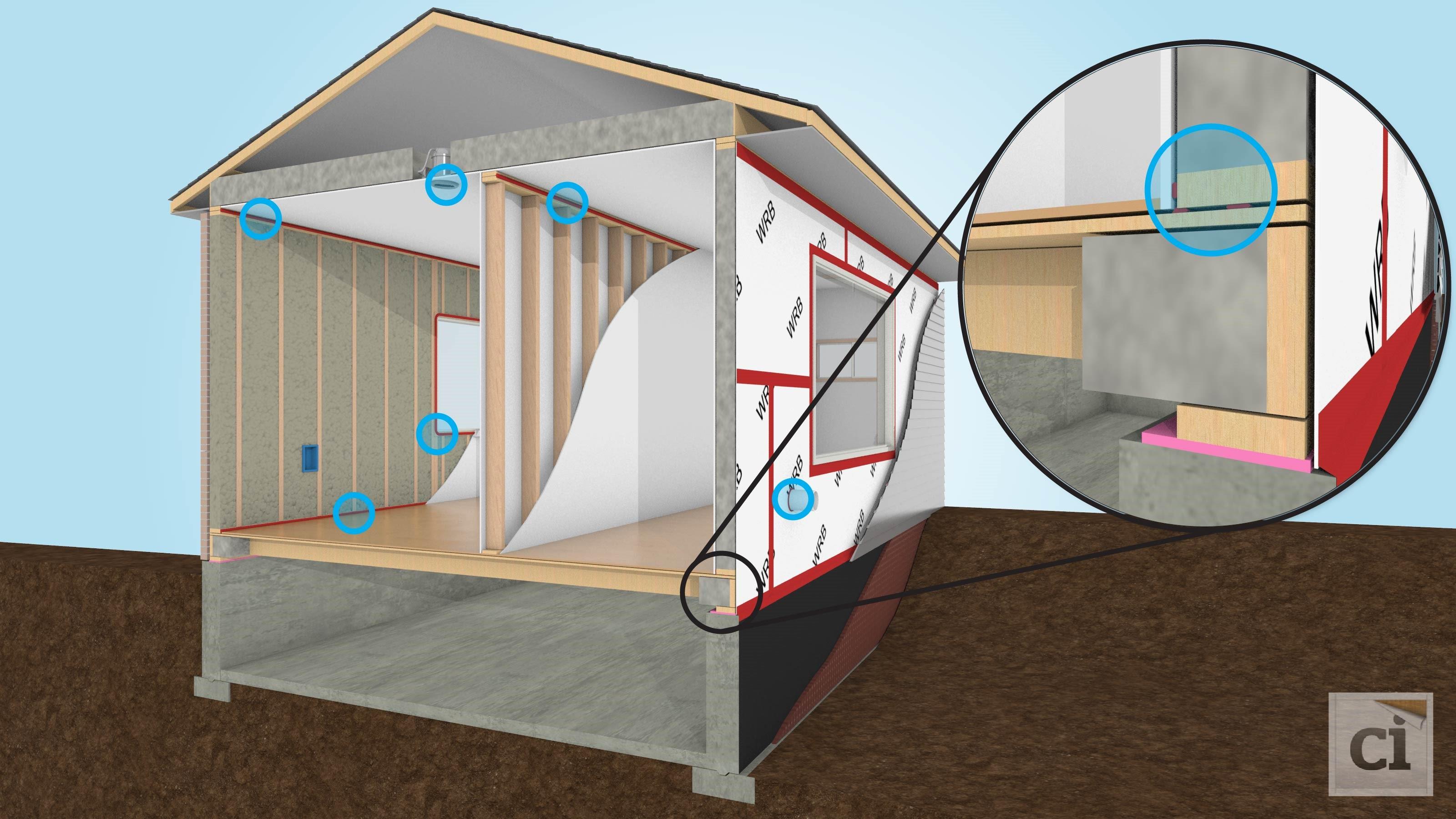 Air Sealing Triage